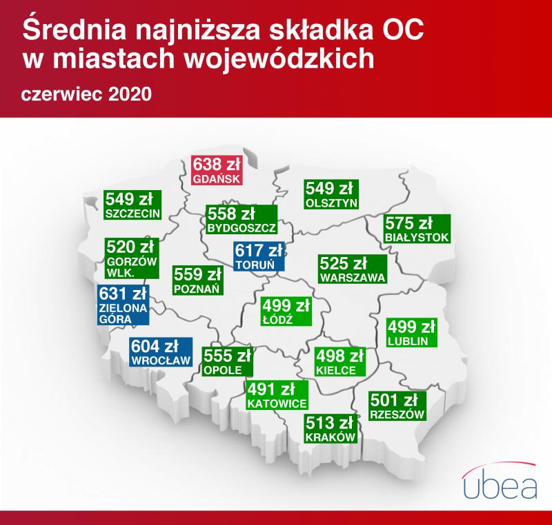 Cena OC w miastach wojewódzkich - czerwiec 2020
