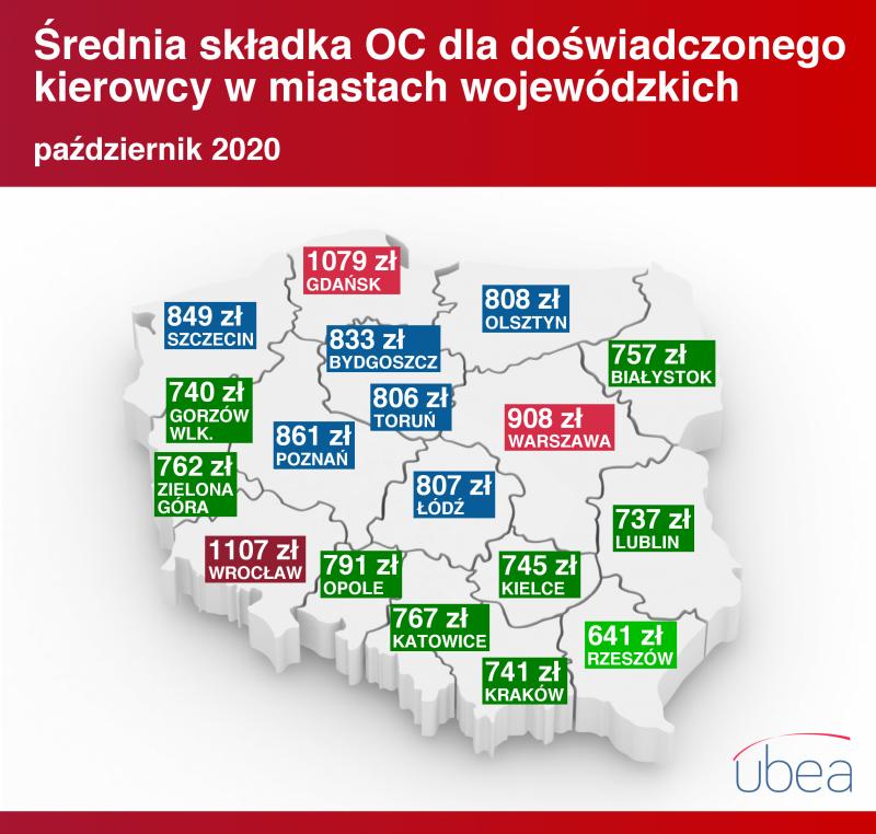 Ceny OC w miastach - październik 2020