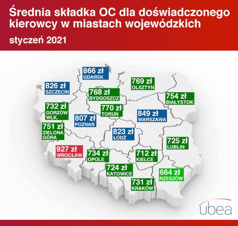 Ceny OC w miastach wojewódzkich dla doświadczonego kierowcy - styczeń 2021